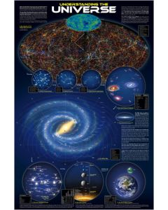 Understanding the Universe Poster